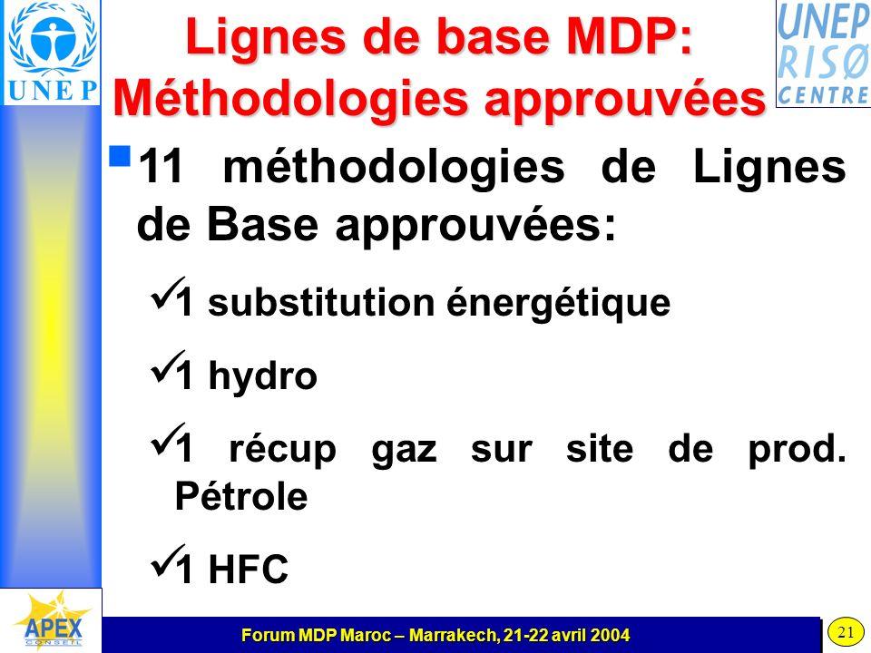 Forum MDP Maroc – Marrakech, 21-22 avril 2004 21 Lignes de base MDP: Méthodologies approuvées 11 méthodologies de Lignes de Base approuvées: 1 substitution énergétique 1 hydro 1 récup gaz sur site de prod.