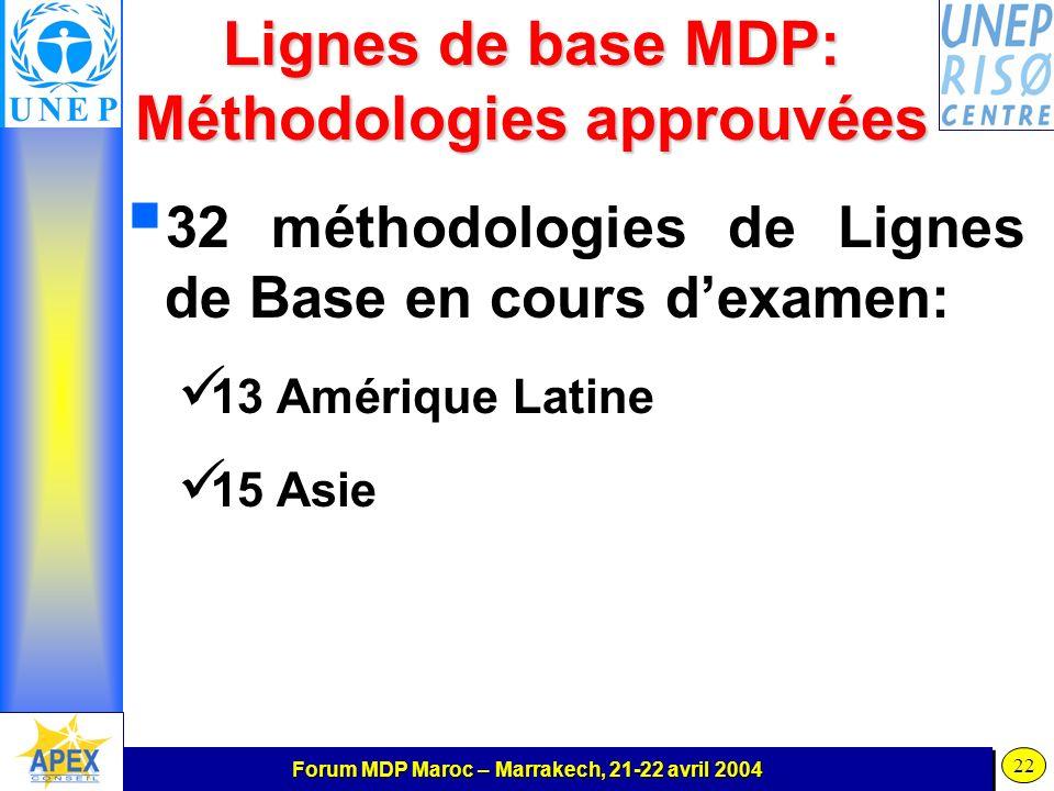Forum MDP Maroc – Marrakech, 21-22 avril 2004 22 Lignes de base MDP: Méthodologies approuvées 32 méthodologies de Lignes de Base en cours dexamen: 13 Amérique Latine 15 Asie