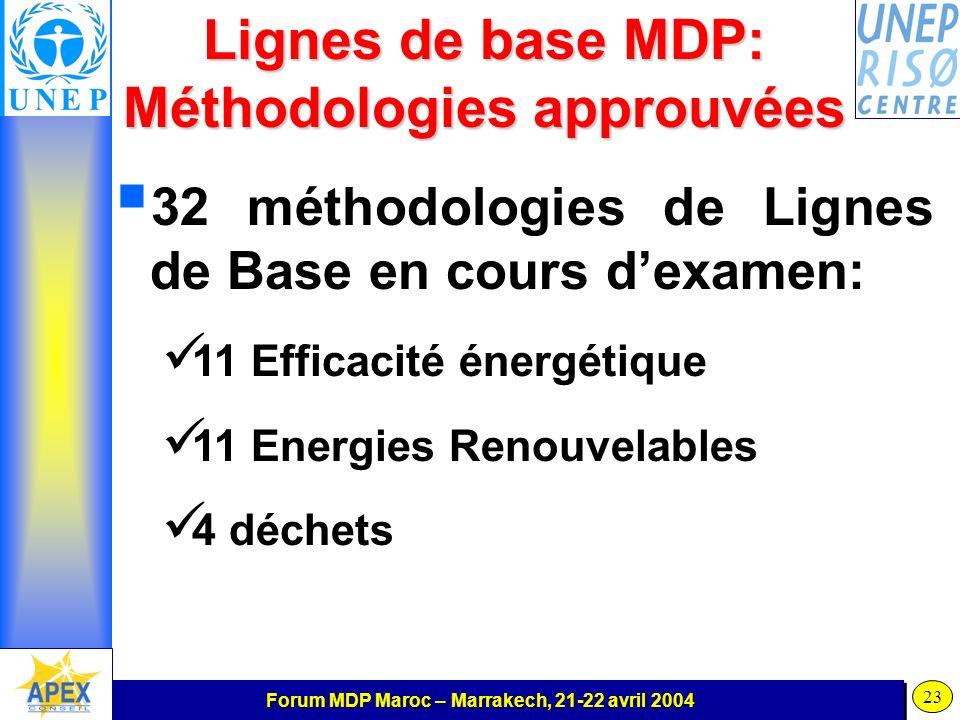 Forum MDP Maroc – Marrakech, 21-22 avril 2004 23 Lignes de base MDP: Méthodologies approuvées 32 méthodologies de Lignes de Base en cours dexamen: 11 Efficacité énergétique 11 Energies Renouvelables 4 déchets