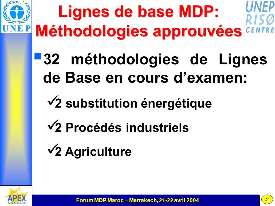 Forum MDP Maroc – Marrakech, 21-22 avril 2004 24 Lignes de base MDP: Méthodologies approuvées 32 méthodologies de Lignes de Base en cours dexamen: 2 substitution énergétique 2 Procédés industriels 2 Agriculture