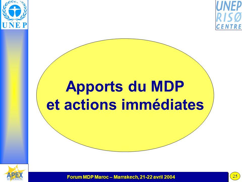 Forum MDP Maroc – Marrakech, 21-22 avril 2004 25 Apports du MDP et actions immédiates