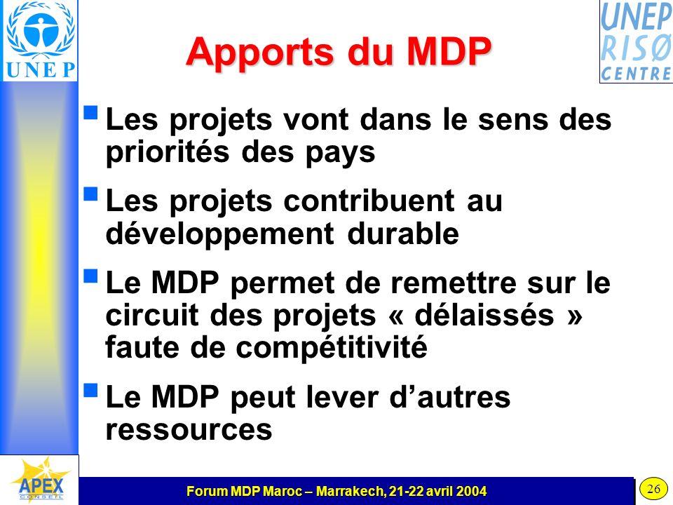 Forum MDP Maroc – Marrakech, 21-22 avril 2004 26 Apports du MDP Les projets vont dans le sens des priorités des pays Les projets contribuent au développement durable Le MDP permet de remettre sur le circuit des projets « délaissés » faute de compétitivité Le MDP peut lever dautres ressources