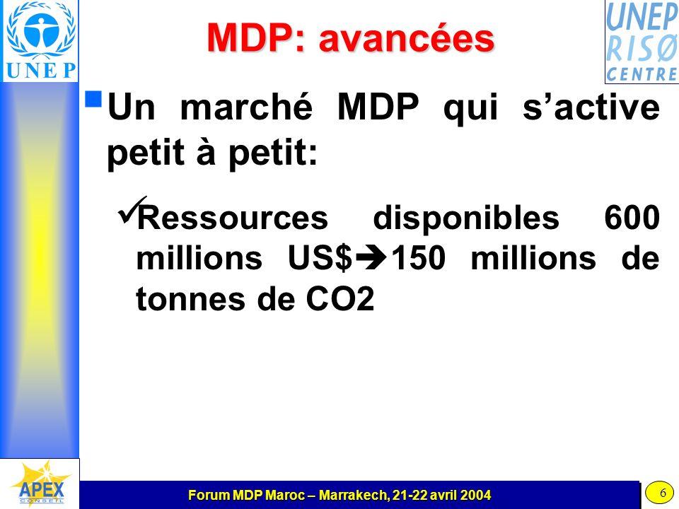 Forum MDP Maroc – Marrakech, 21-22 avril 2004 6 MDP: avancées Un marché MDP qui sactive petit à petit: Ressources disponibles 600 millions US$ 150 millions de tonnes de CO2