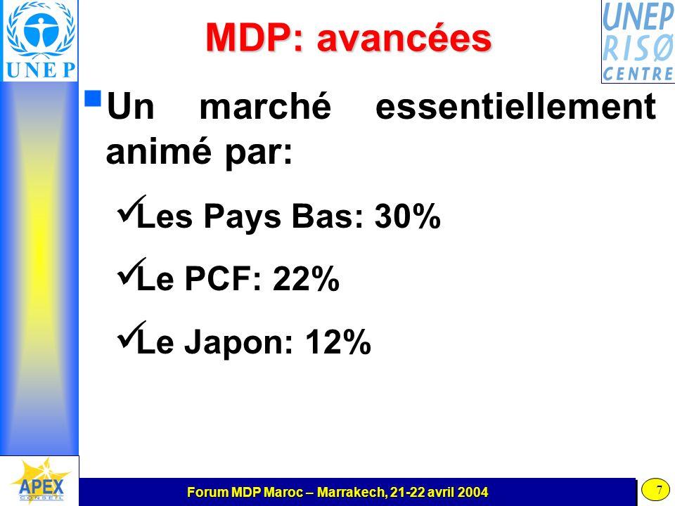 Forum MDP Maroc – Marrakech, 21-22 avril 2004 7 MDP: avancées Un marché essentiellement animé par: Les Pays Bas: 30% Le PCF: 22% Le Japon: 12%
