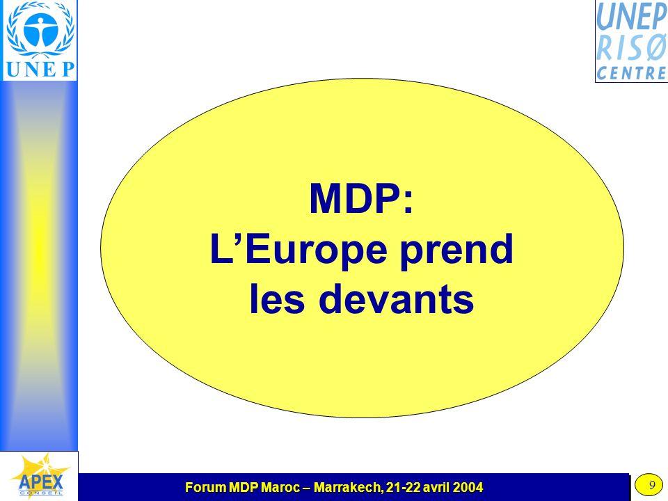 Forum MDP Maroc – Marrakech, 21-22 avril 2004 9 MDP: LEurope prend les devants