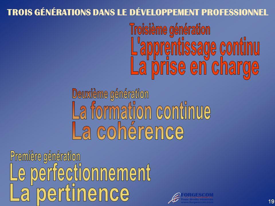 TROIS GÉNÉRATIONS DANS LE DÉVELOPPEMENT PROFESSIONNEL 19