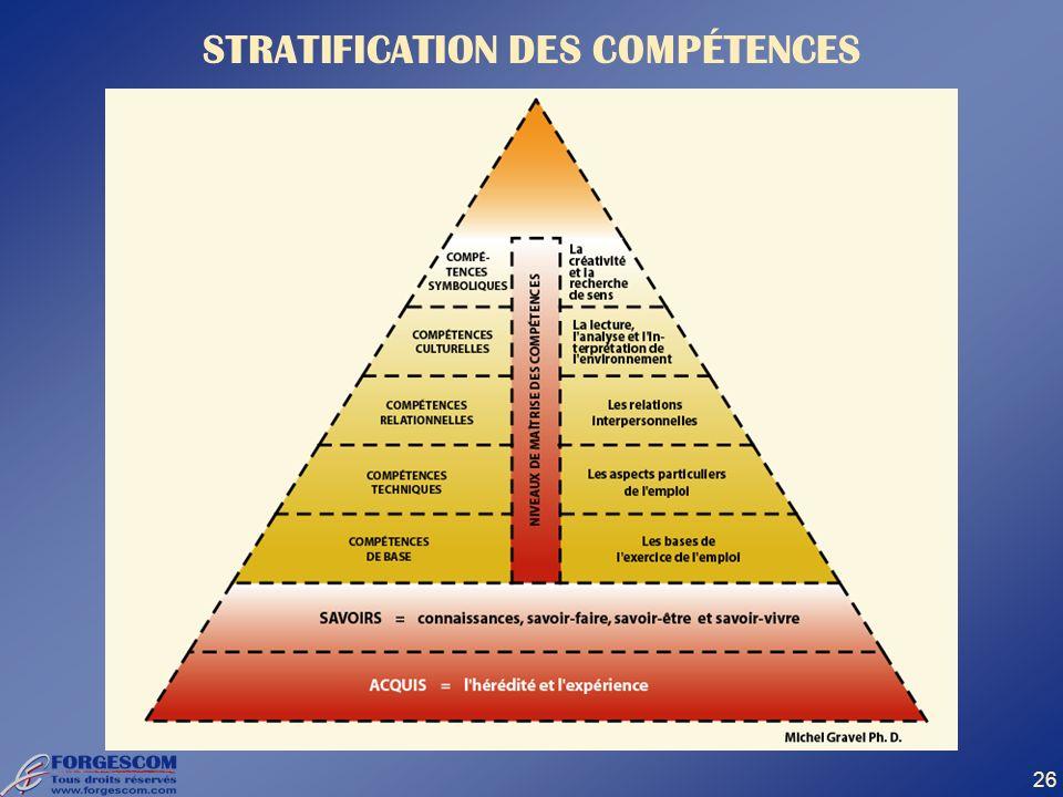STRATIFICATION DES COMPÉTENCES 26