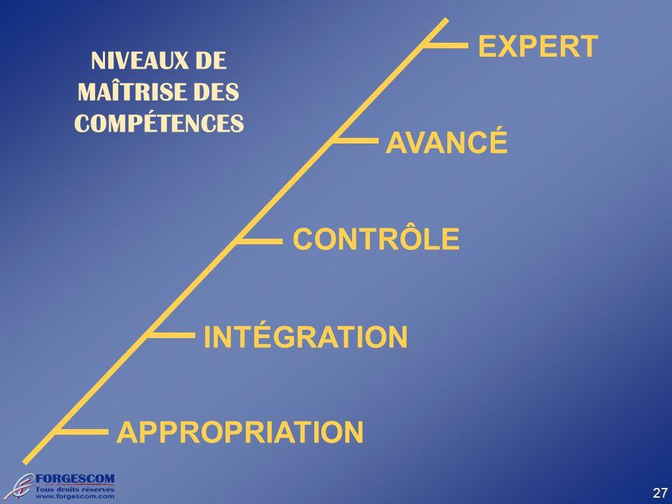 NIVEAUX DE MAÎTRISE DES COMPÉTENCES 27 APPROPRIATION INTÉGRATION CONTRÔLE AVANCÉ EXPERT
