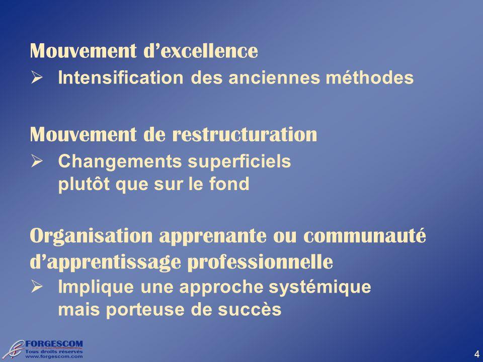 4 Mouvement dexcellence Intensification des anciennes méthodes Mouvement de restructuration Changements superficiels plutôt que sur le fond Organisati