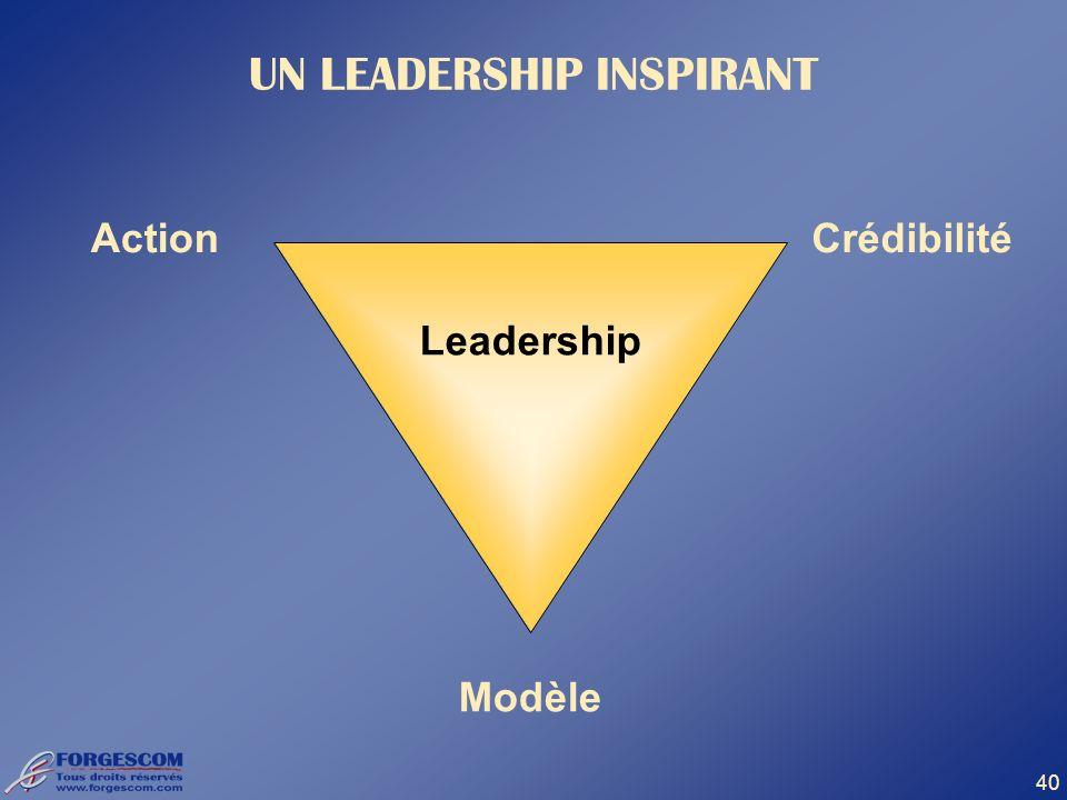 40 Action Leadership Crédibilité Modèle UN LEADERSHIP INSPIRANT