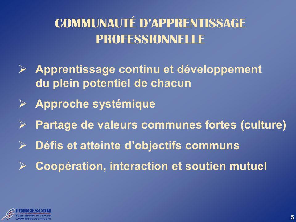 5 COMMUNAUTÉ DAPPRENTISSAGE PROFESSIONNELLE Apprentissage continu et développement du plein potentiel de chacun Approche systémique Partage de valeurs