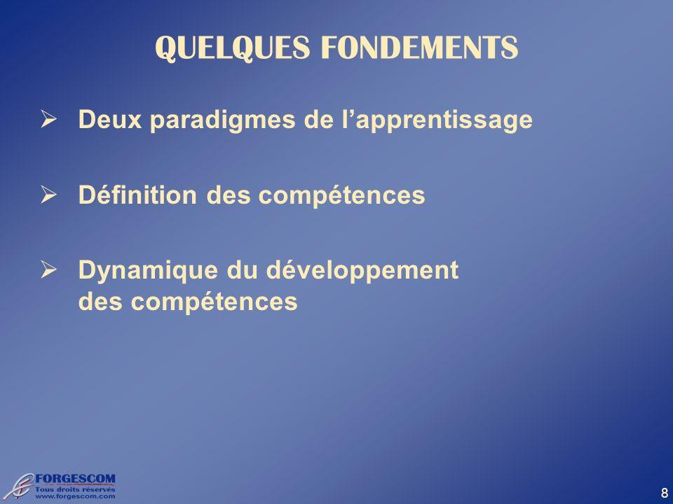 8 QUELQUES FONDEMENTS Deux paradigmes de lapprentissage Définition des compétences Dynamique du développement des compétences