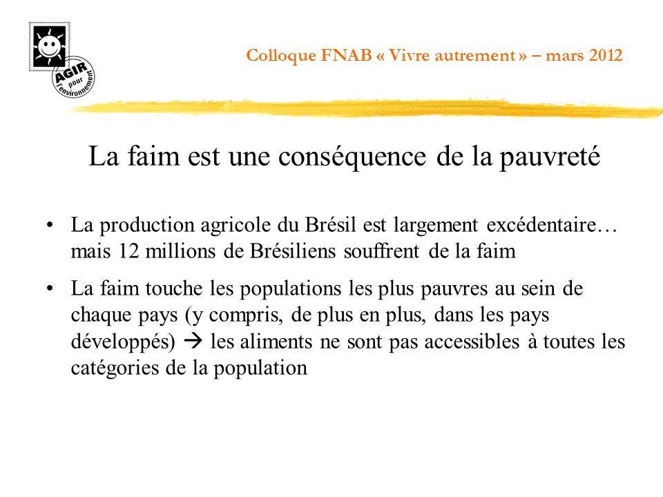 La production agricole du Brésil est largement excédentaire… mais 12 millions de Brésiliens souffrent de la faim La faim touche les populations les pl