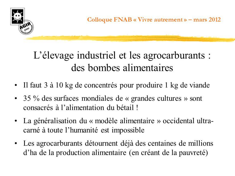 Il faut 3 à 10 kg de concentrés pour produire 1 kg de viande 35 % des surfaces mondiales de « grandes cultures » sont consacrés à lalimentation du bét