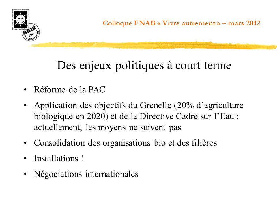 Réforme de la PAC Application des objectifs du Grenelle (20% dagriculture biologique en 2020) et de la Directive Cadre sur lEau : actuellement, les mo