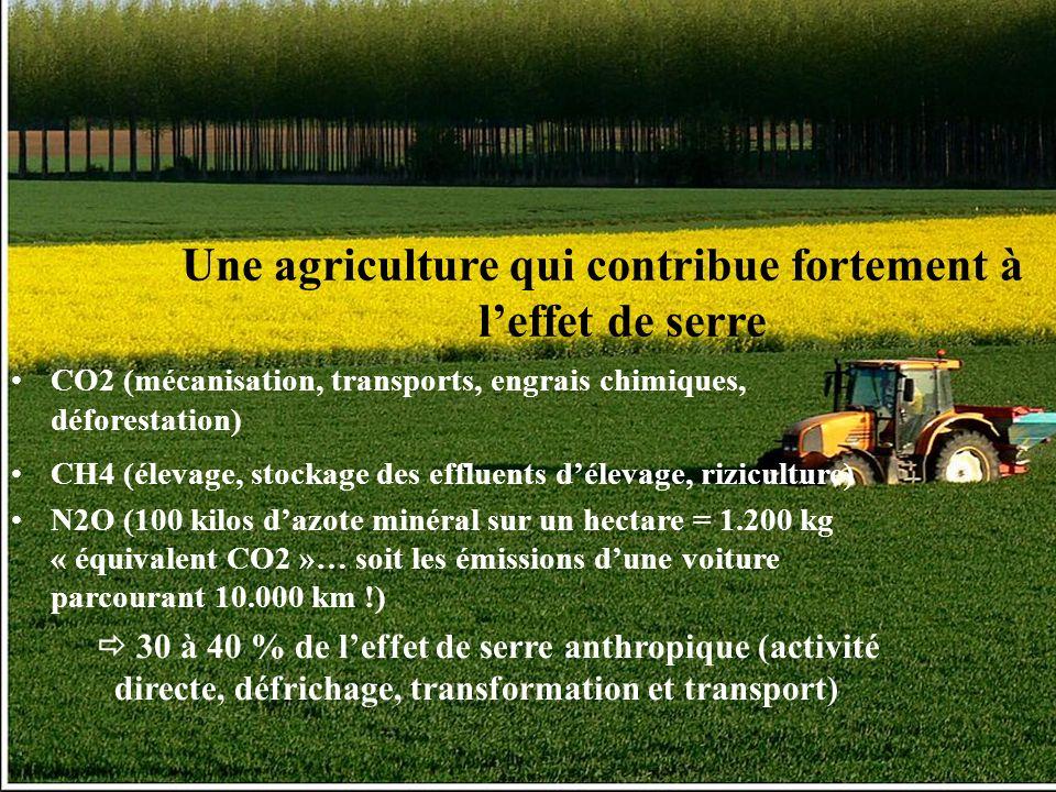 CO2 (mécanisation, transports, engrais chimiques, déforestation) CH4 (élevage, stockage des effluents délevage, riziculture) N2O (100 kilos dazote min