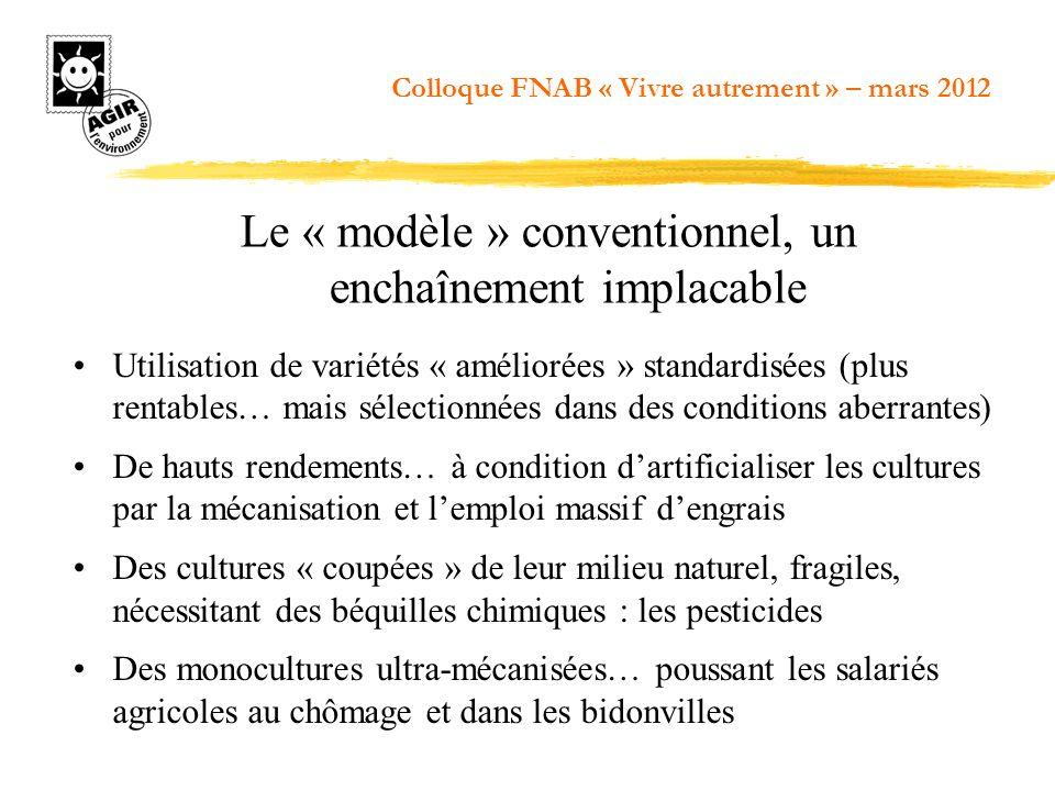 Un modèle dune fragilité extrême… …car les conditions sont structurellement instables dans la plus grande partie de la planète (pays « non-tempérés »).