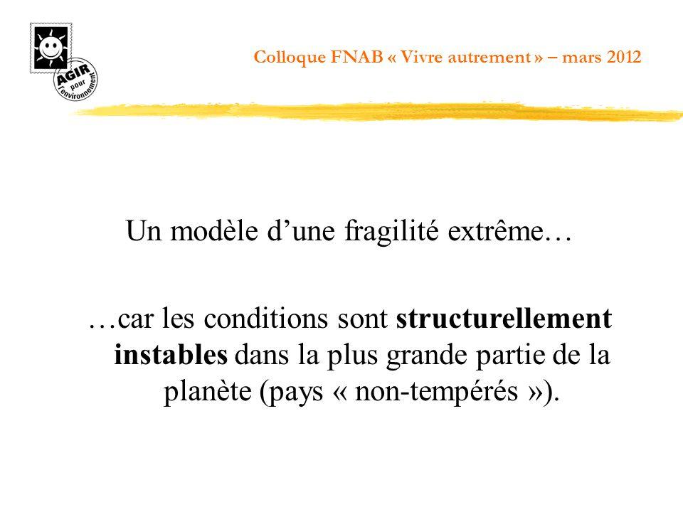 Un modèle dune fragilité extrême… …car les conditions sont structurellement instables dans la plus grande partie de la planète (pays « non-tempérés »)