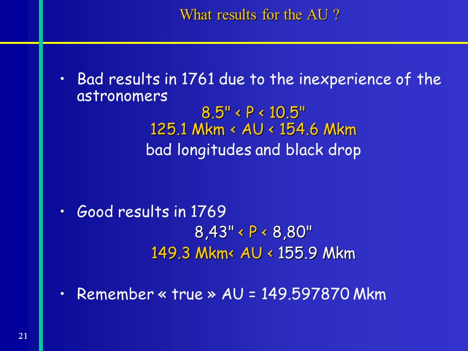 21 What results for the AU ? Bad results in 1761 due to the inexperience of the astronomers 8.5