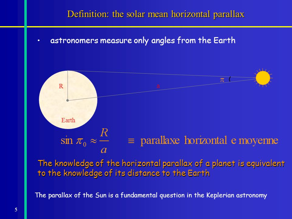 5 Definition: the solar mean horizontal parallax a R Earth astronomers measure only angles from the Earth The parallax of the Sun is a fundamental question in the Keplerian astronomy The knowledge of the horizontal parallax of a planet is equivalent to the knowledge of its distance to the Earth