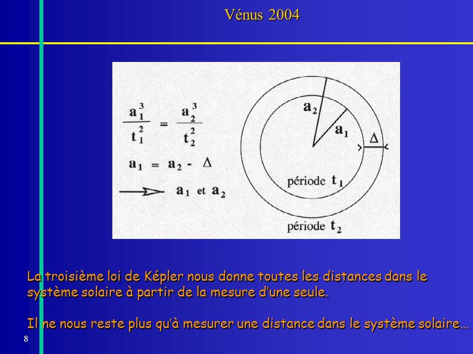 8 Vénus 2004 La troisième loi de Képler nous donne toutes les distances dans le système solaire à partir de la mesure dune seule.