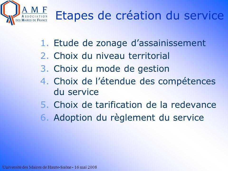 Université des Maires de Haute-Saône - 16 mai 2008 Etapes de création du service 1.Etude de zonage dassainissement 2.Choix du niveau territorial 3.Cho