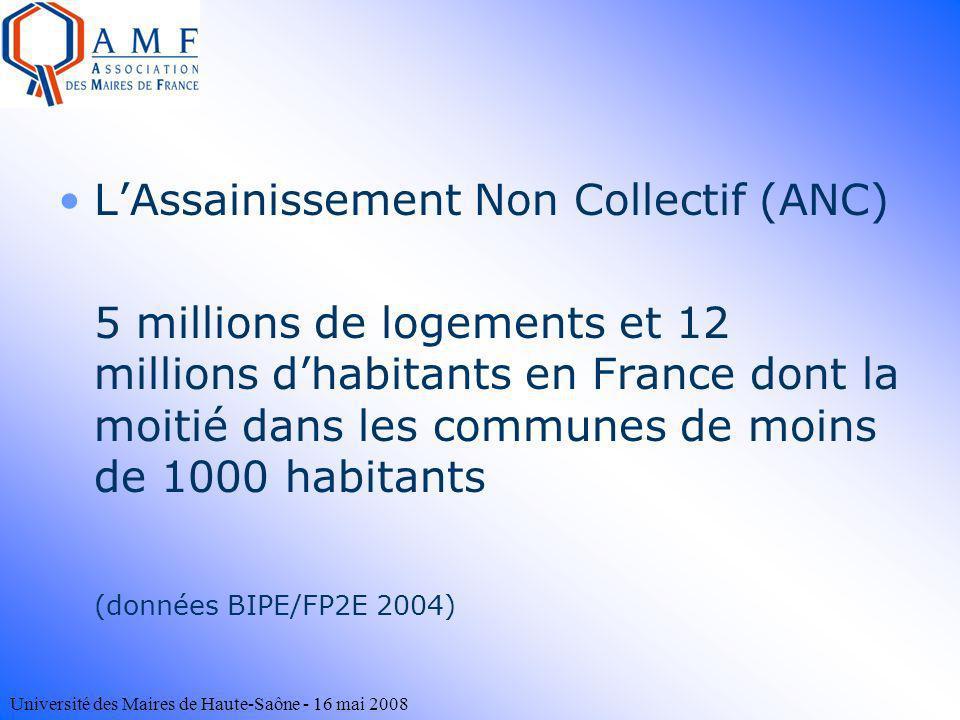 Université des Maires de Haute-Saône - 16 mai 2008 LAssainissement Non Collectif (ANC) 5 millions de logements et 12 millions dhabitants en France don