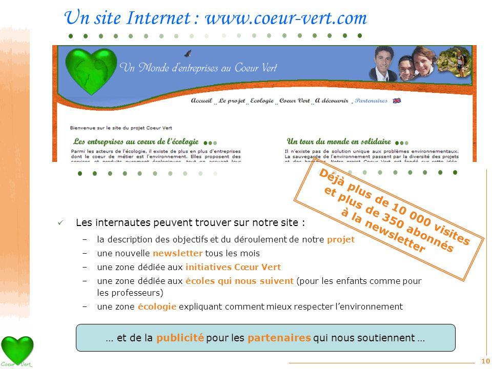 10 Les internautes peuvent trouver sur notre site : –la description des objectifs et du déroulement de notre projet –une nouvelle newsletter tous les