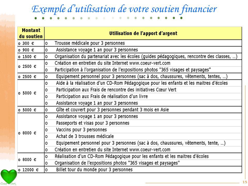 15 Exemple dutilisation de votre soutien financier