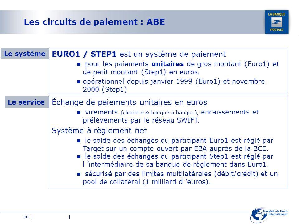 10 Les circuits de paiement : ABE Échange de paiements unitaires en euros virements (clientèle & banque à banque), encaissements et prélèvements par l