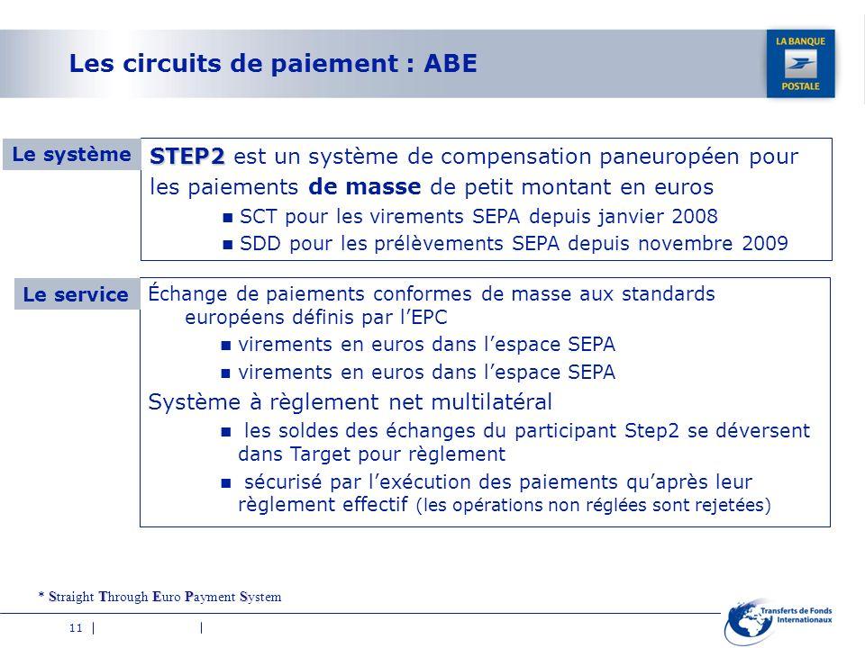 11 Les circuits de paiement : ABE Échange de paiements conformes de masse aux standards européens définis par lEPC virements en euros dans lespace SEP