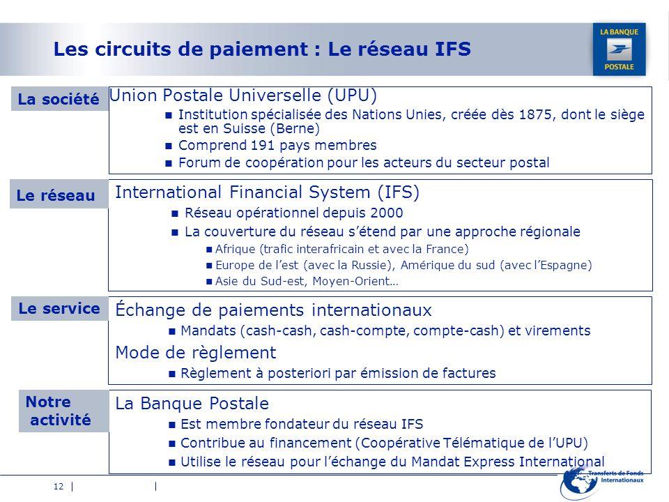 12 Les circuits de paiement : Le réseau IFS Union Postale Universelle (UPU) Institution spécialisée des Nations Unies, créée dès 1875, dont le siège e