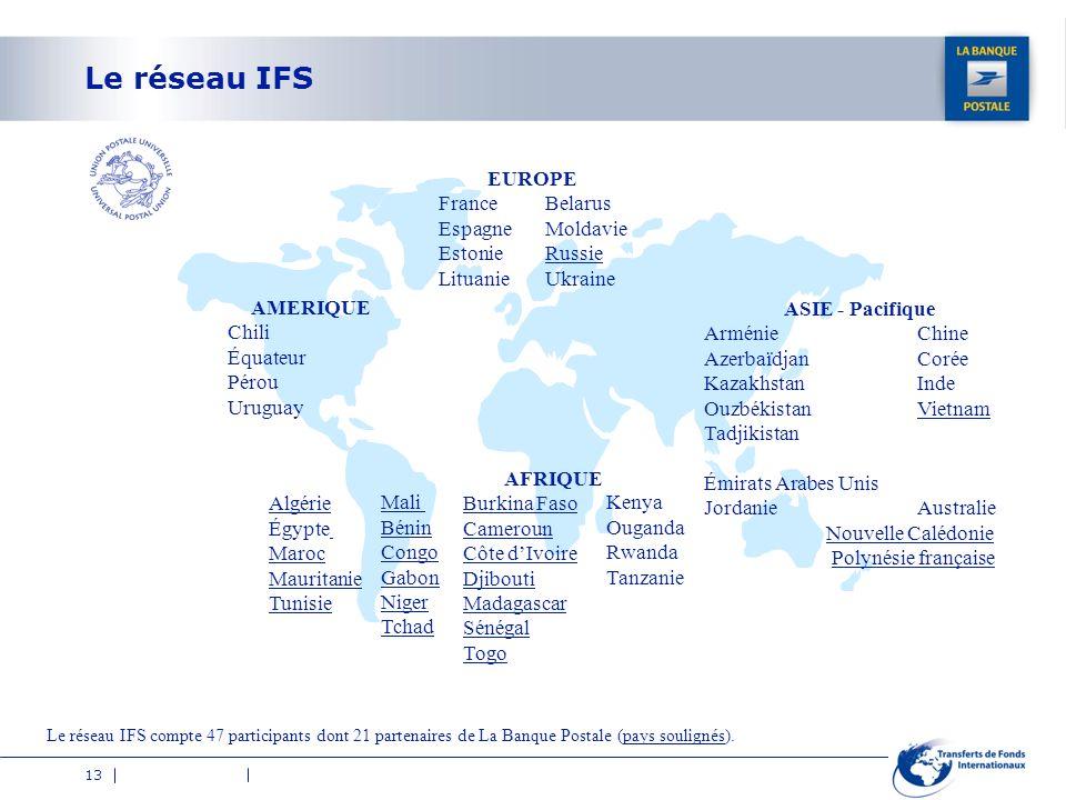 13 Le réseau IFS EUROPE FranceBelarus EspagneMoldavie Estonie Russie LituanieUkraine Kenya Ouganda Rwanda Tanzanie ASIE - Pacifique Arménie Chine Azer