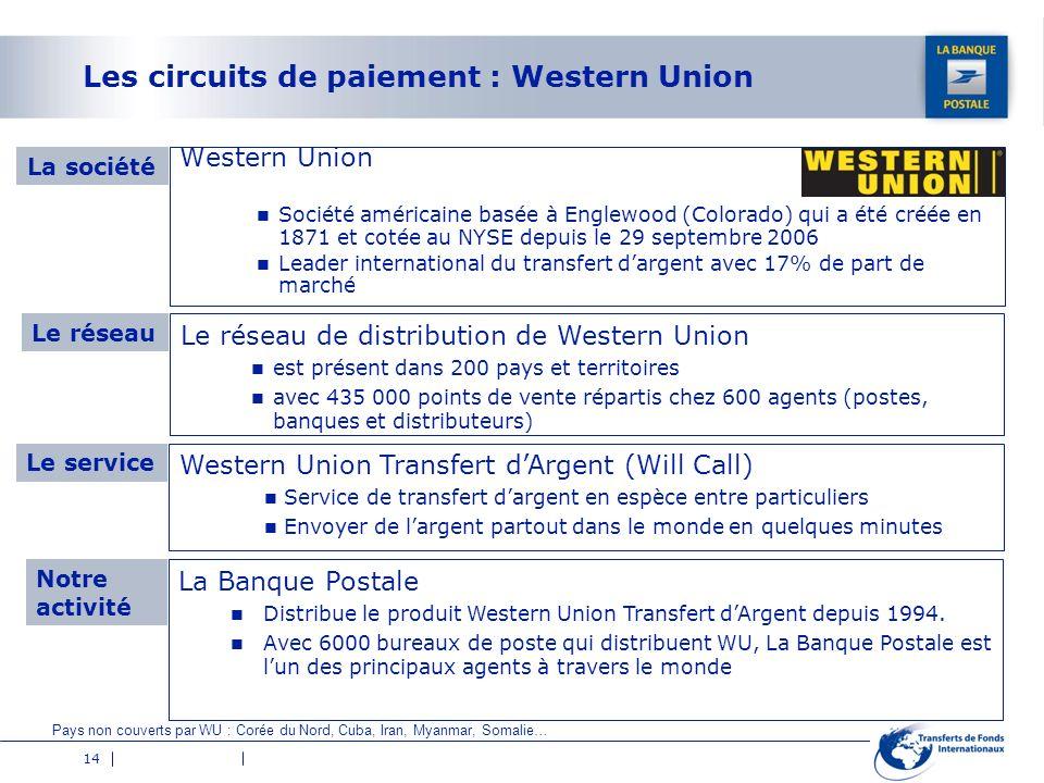 14 Les circuits de paiement : Western Union Western Union Société américaine basée à Englewood (Colorado) qui a été créée en 1871 et cotée au NYSE dep