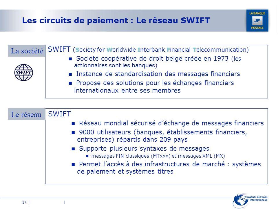 17 Les circuits de paiement : Le réseau SWIFT S WIFT SWIFT (Society for Worldwide Interbank Financial Telecommunication) Société coopérative de droit