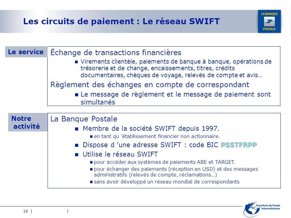 18 Les circuits de paiement : Le réseau SWIFT La Banque Postale Membre de la société SWIFT depuis 1997. en tant qu établissement financier non actionn