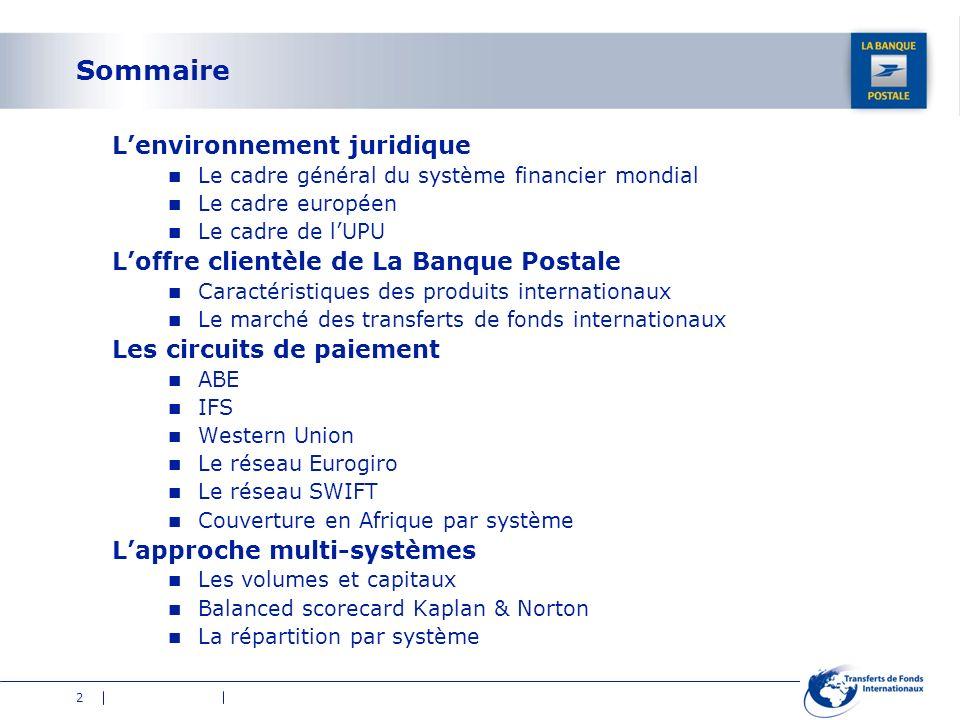 2 Sommaire Lenvironnement juridique Le cadre général du système financier mondial Le cadre européen Le cadre de lUPU Loffre clientèle de La Banque Pos