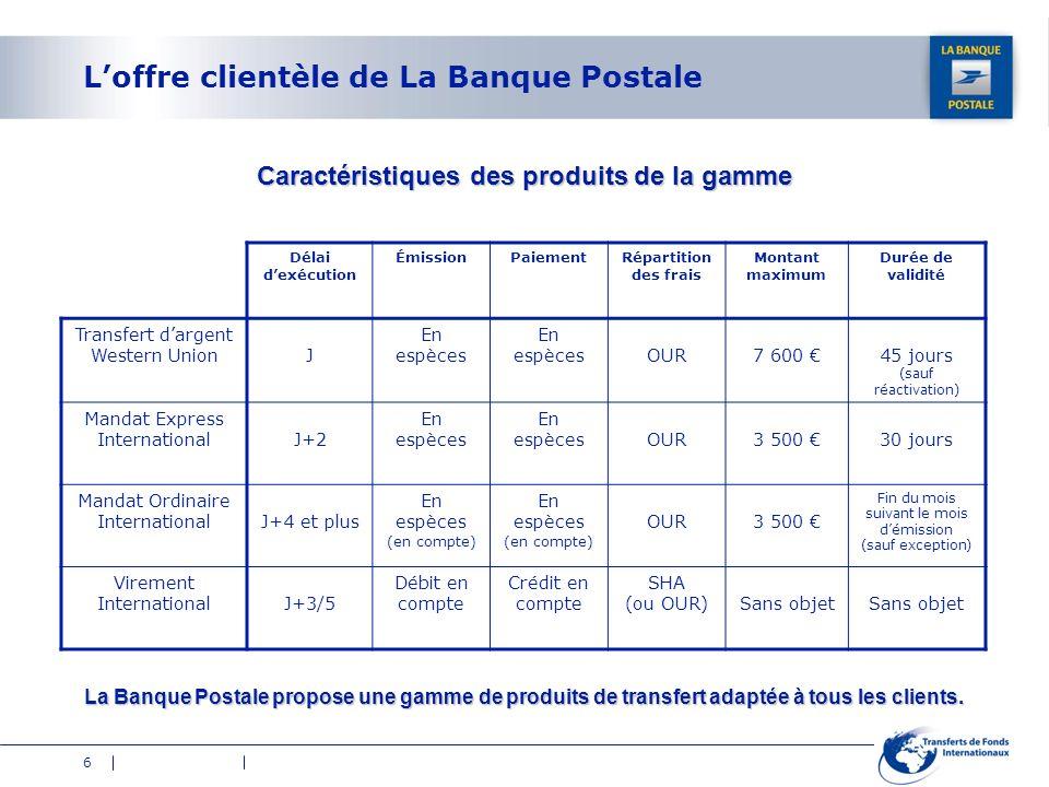 6 Loffre clientèle de La Banque Postale Caractéristiques des produits de la gamme Délai dexécution ÉmissionPaiementRépartition des frais Montant maxim