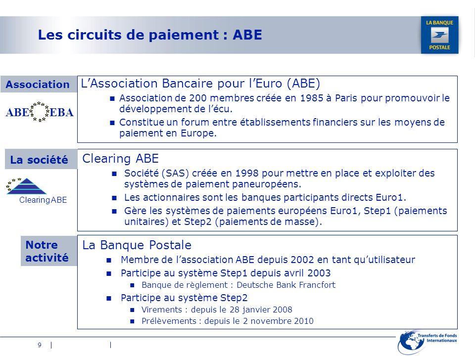 9 Les circuits de paiement : ABE LAssociation Bancaire pour lEuro (ABE) Association de 200 membres créée en 1985 à Paris pour promouvoir le développem
