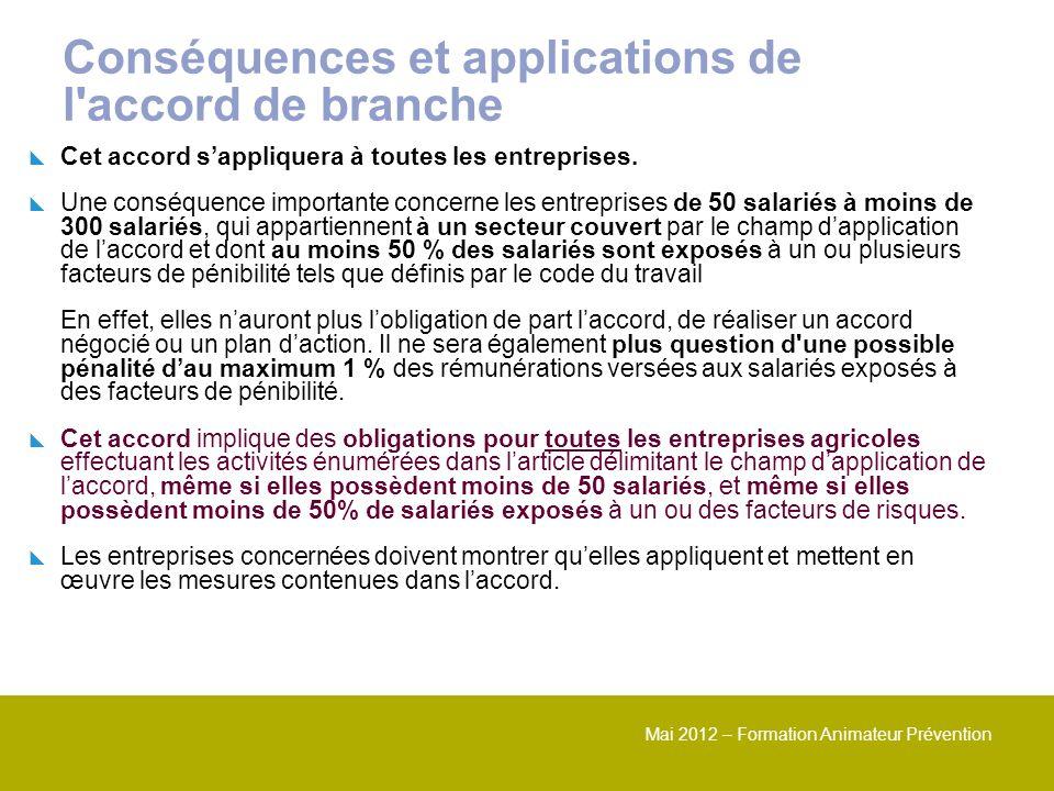 Mai 2012 – Formation Animateur Prévention Conséquences et applications de l'accord de branche Cet accord sappliquera à toutes les entreprises. Une con