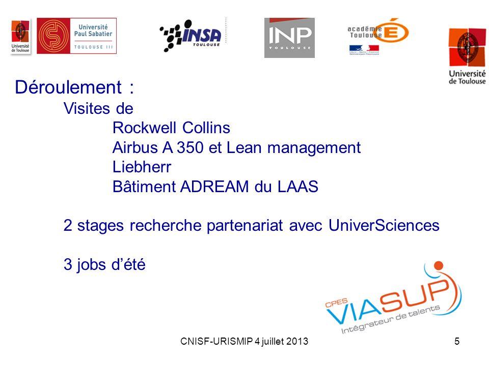 CNISF-URISMIP 4 juillet 20135 Déroulement : Visites de Rockwell Collins Airbus A 350 et Lean management Liebherr Bâtiment ADREAM du LAAS 2 stages rech