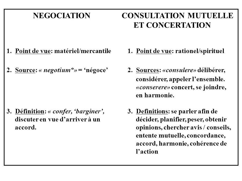 NEGOCIATION CONSULTATION MUTUELLE ET CONCERTATION 1. Point de vue: matériel/mercantile1. Point de vue: rationel/spirituel 2. Source: « negotium*» = né