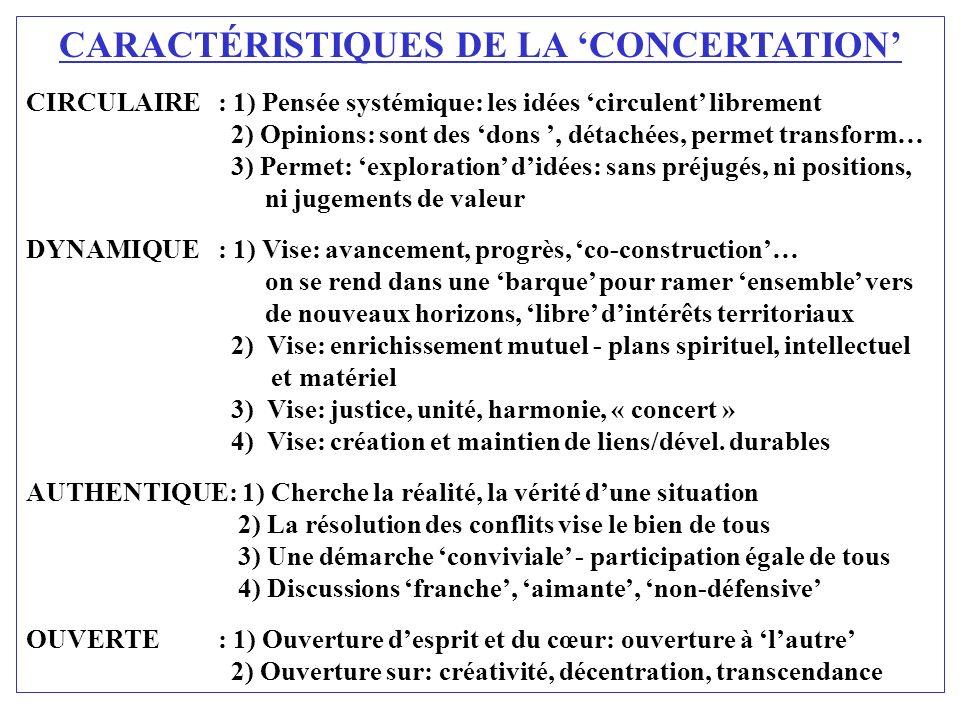 CARACTÉRISTIQUES DE LA CONCERTATION CIRCULAIRE: 1) Pensée systémique: les idées circulent librement 2) Opinions: sont des dons, détachées, permet tran