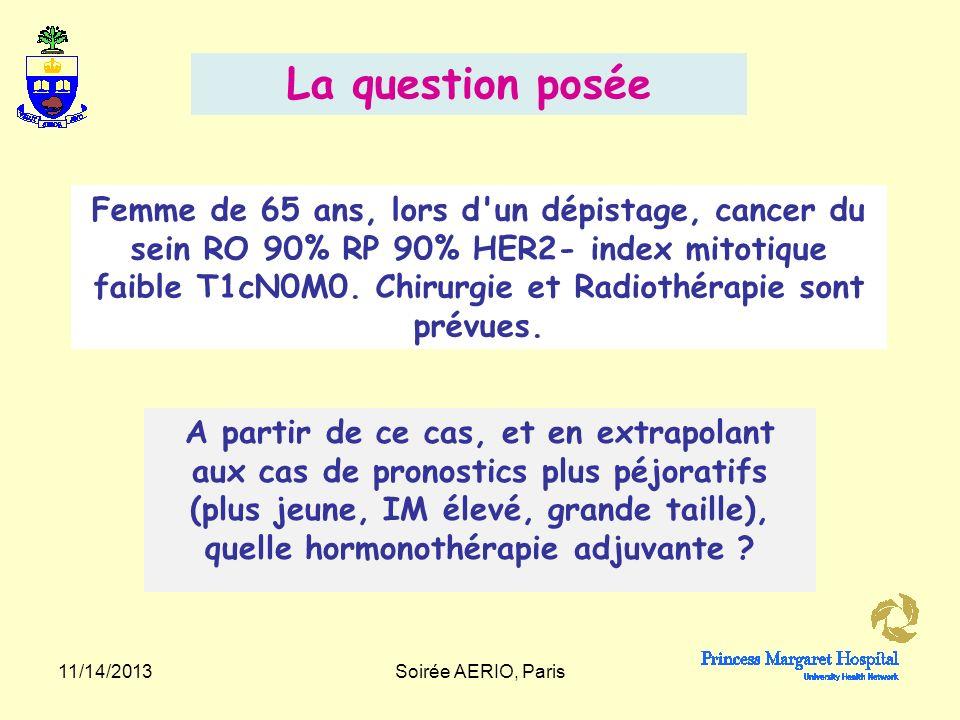 La réponse Pour une femme avec un bon pronostic comme celle-ci: Le meilleur traitement est tamoxifène 11/14/2013Soirée AERIO, Paris Pour bien comprendre la raison, il faut poser encore une question…..
