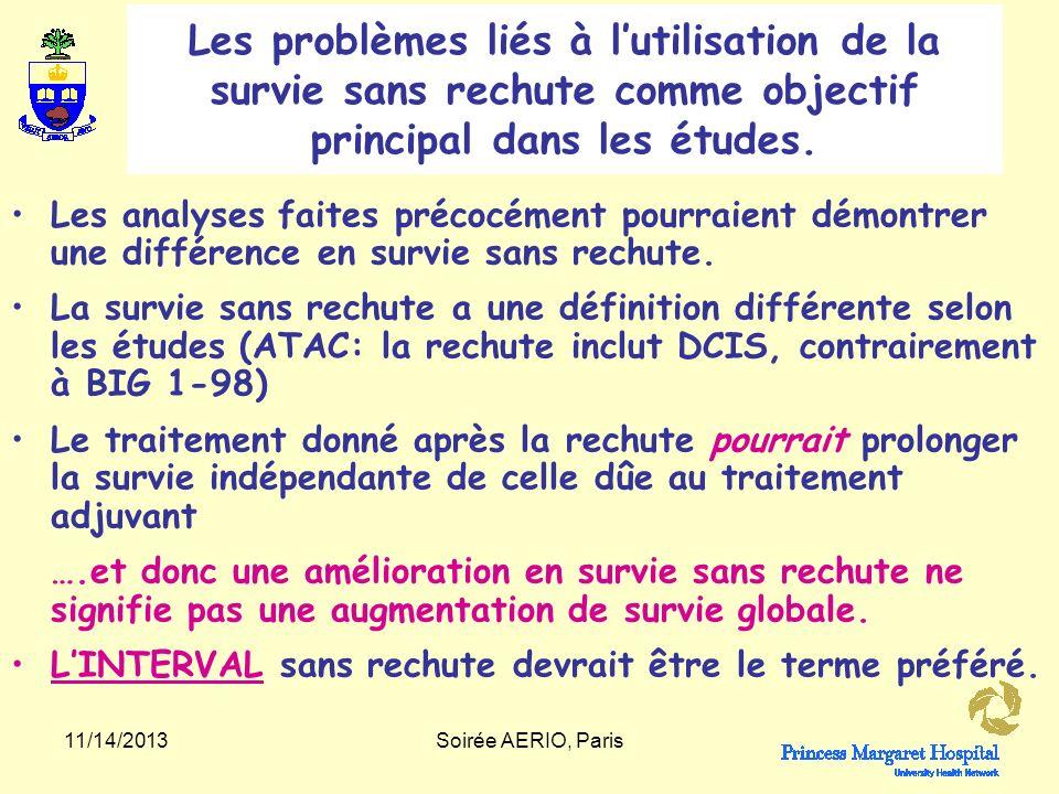 11/14/2013Soirée AERIO, Paris Ladhésion est un problème pour les IAs et pour le tamoxifène, mais cest pire pour les IAs à cause de leur toxicité