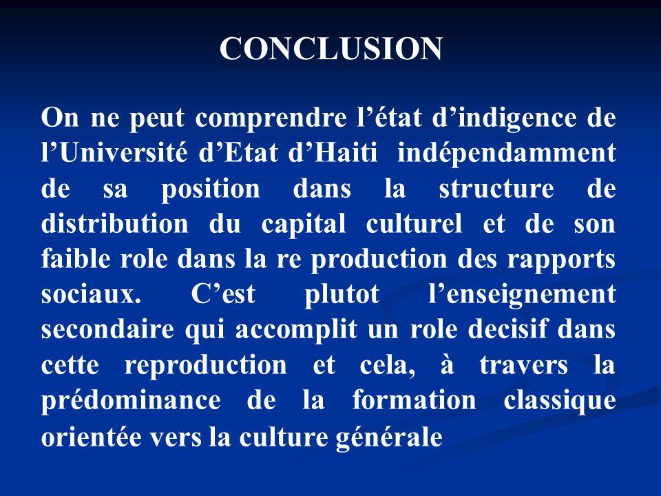 CONCLUSION On ne peut comprendre létat dindigence de lUniversité dEtat dHaiti indépendamment de sa position dans la structure de distribution du capit