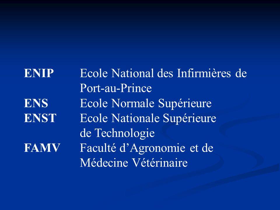ENIPEcole National des Infirmières de Port-au-Prince ENSEcole Normale Supérieure ENSTEcole Nationale Supérieure de Technologie FAMVFaculté dAgronomie