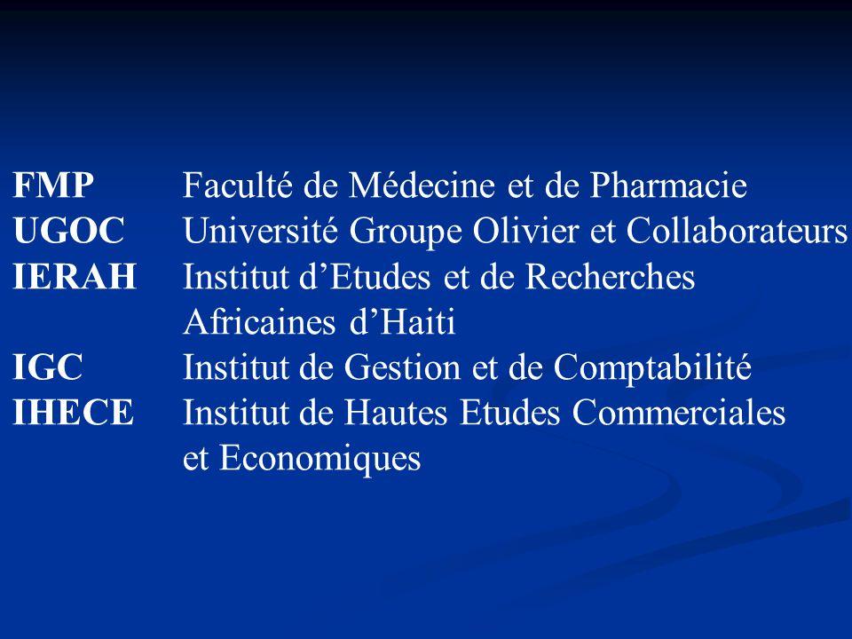 FMPFaculté de Médecine et de Pharmacie UGOCUniversité Groupe Olivier et Collaborateurs IERAHInstitut dEtudes et de Recherches Africaines dHaiti IGCIns