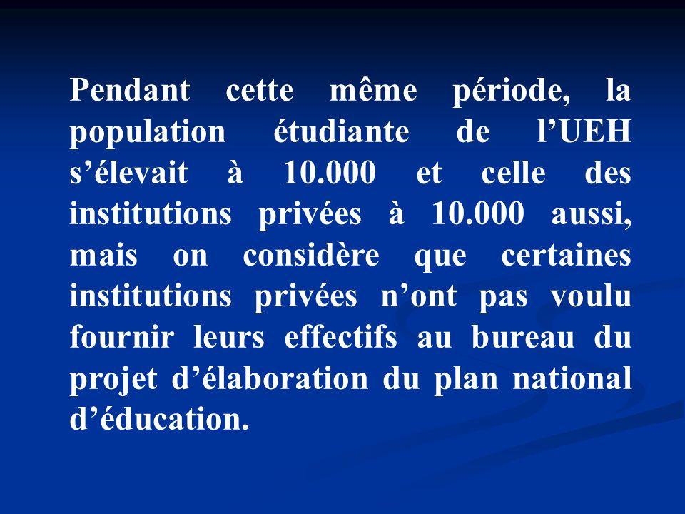 Pendant cette même période, la population étudiante de lUEH sélevait à 10.000 et celle des institutions privées à 10.000 aussi, mais on considère que