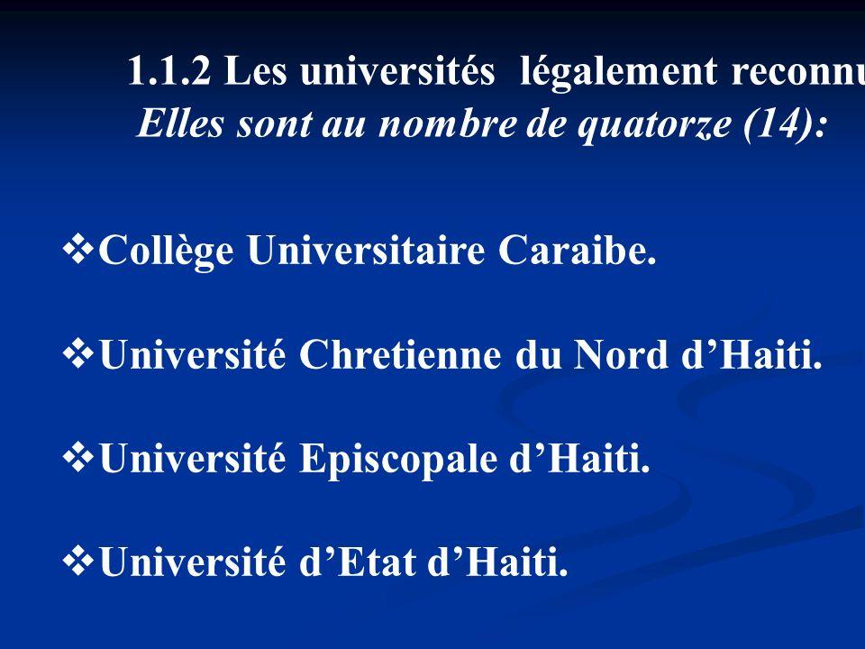 1.1.2 Les universités légalement reconnues Elles sont au nombre de quatorze (14): Collège Universitaire Caraibe. Université Chretienne du Nord dHaiti.